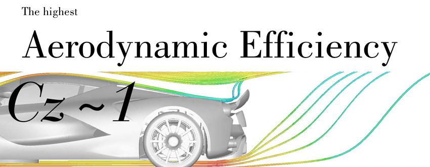 LaFerrari Aerodynamics